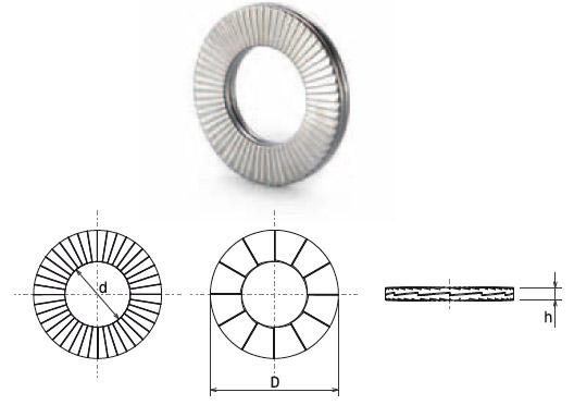 Con diametro esterno maggiorato (serie larga) per superfici verniciate e materiali morbidi, da utilizzare preferibilmente con viti/dadi flangiati