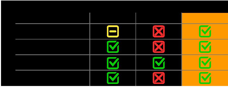 grafico-vetex-materiali