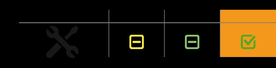 grafico-vetex-resistenza