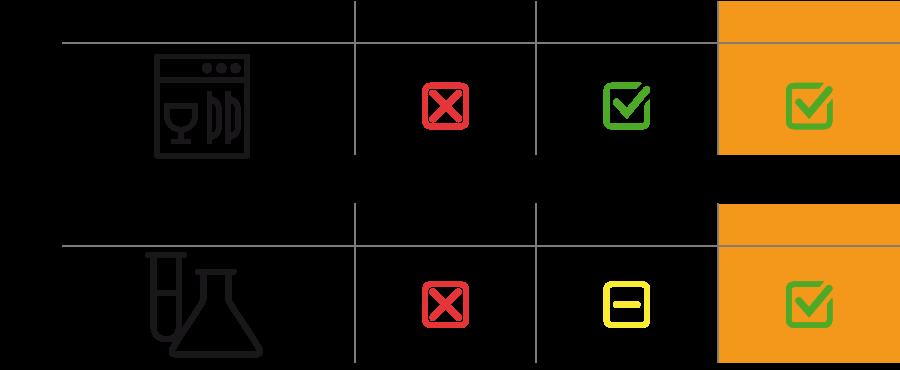 grafico-vetex-settori