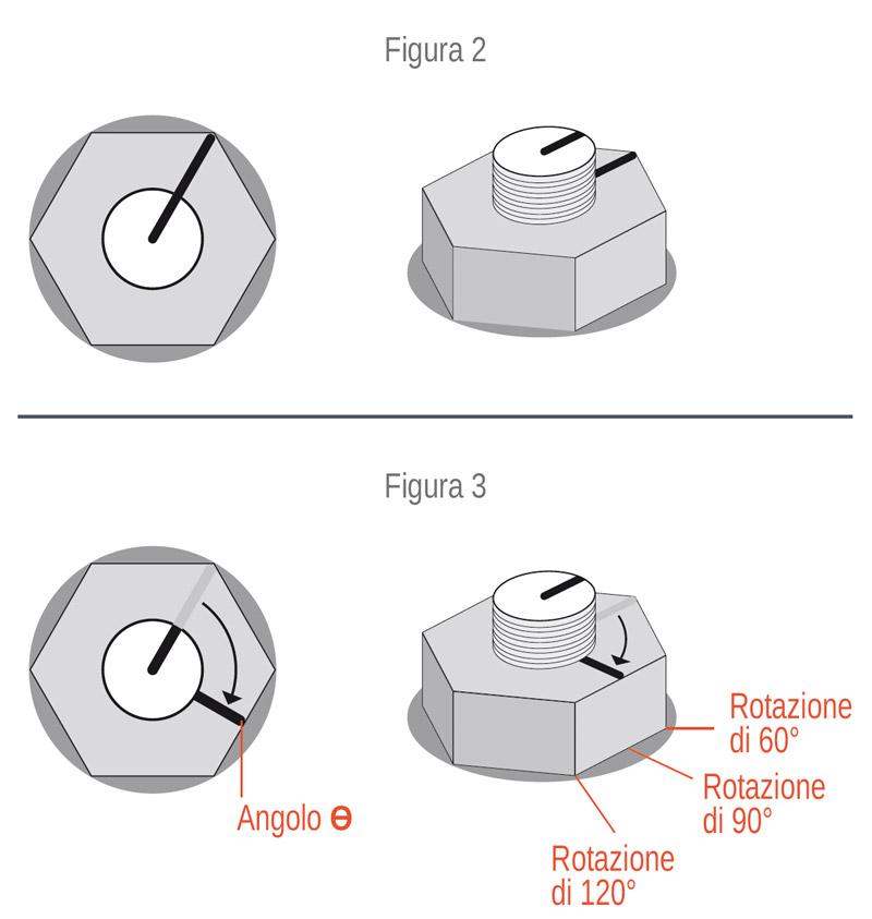 contrassegni-correttpo-serraggio-bulloneria-strutturale